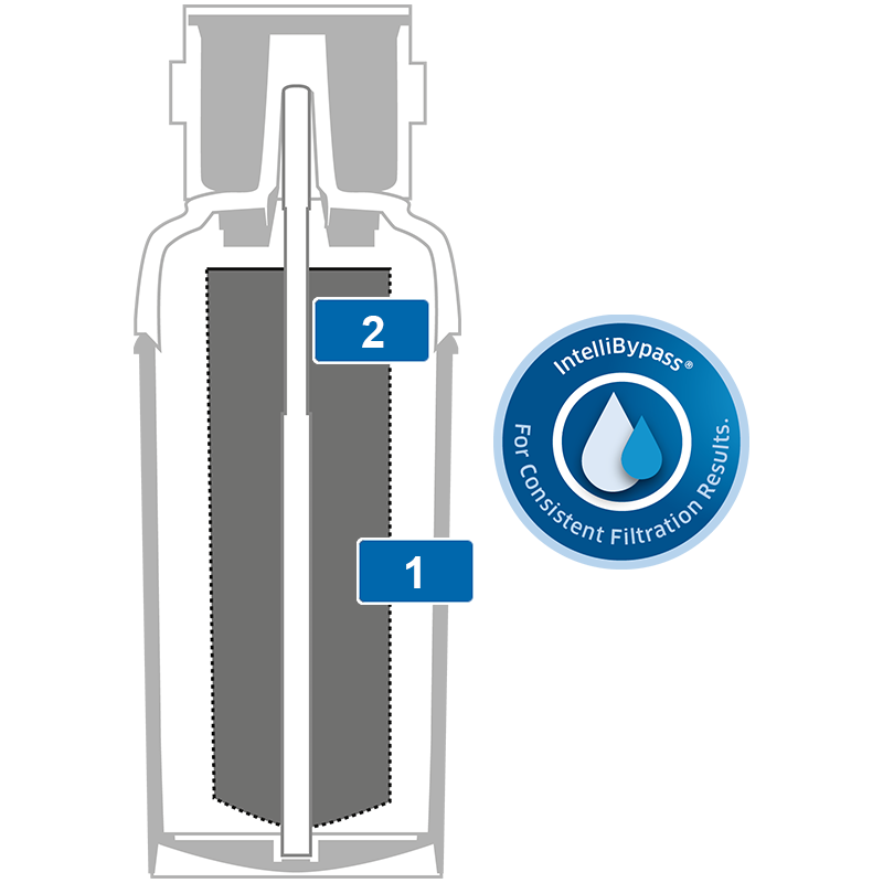 BRITA filter PURITY C1000 AC filtration