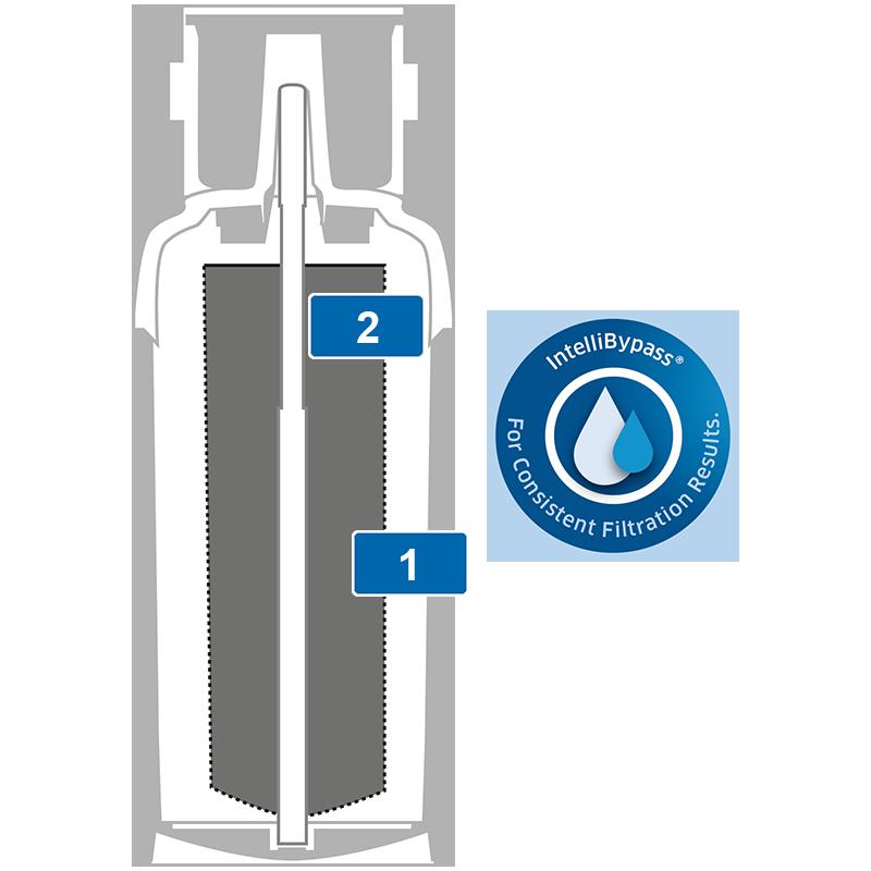 BRITA filtro PURITY C 1000 AC filtração