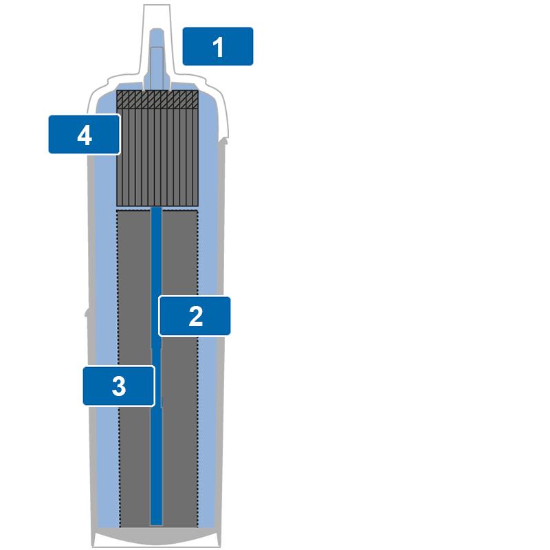 BRITA filter CLARITY Protect filtering