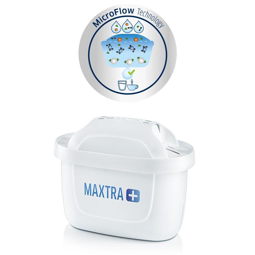 MAXTRA+ MicroFlow