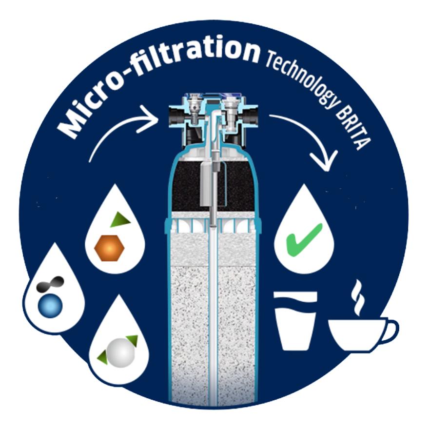 BRITA Filtertechnik für Wasserspender