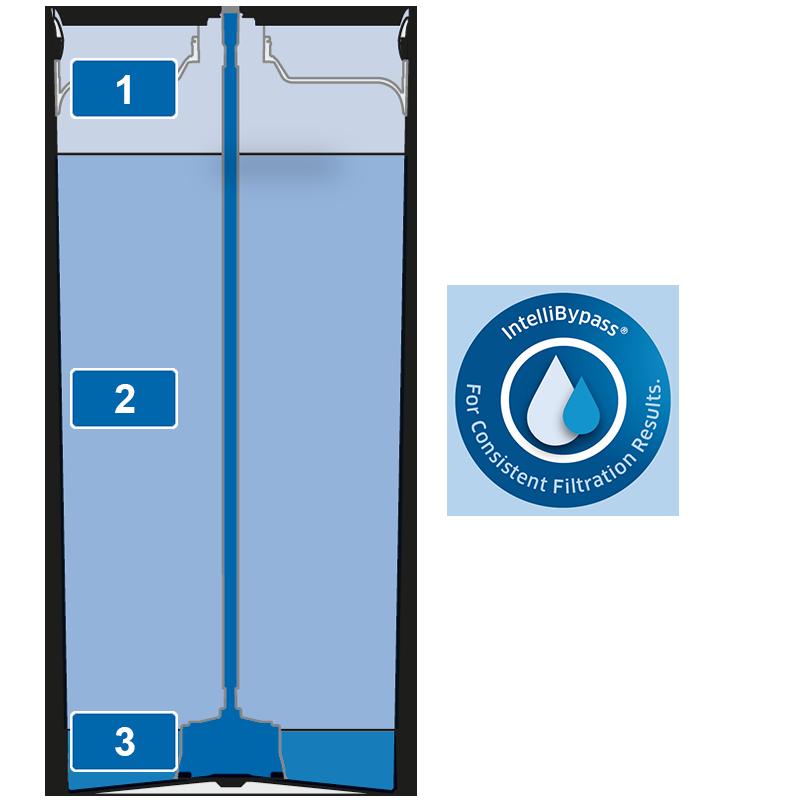 BRITA filter PURITY Steam filtration