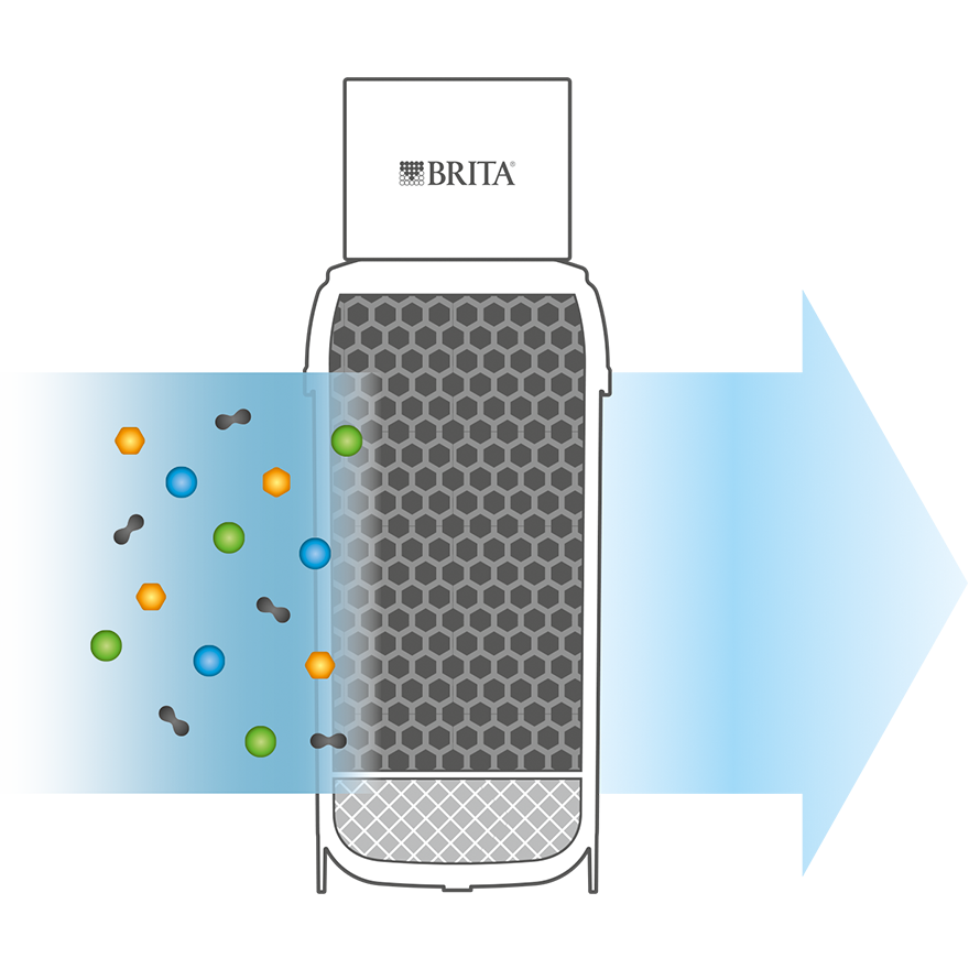 BRITA filters and cartridges A 1000 filtration