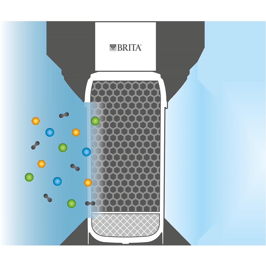 BRITA Filter und Kartuschen A 1000 Filtration