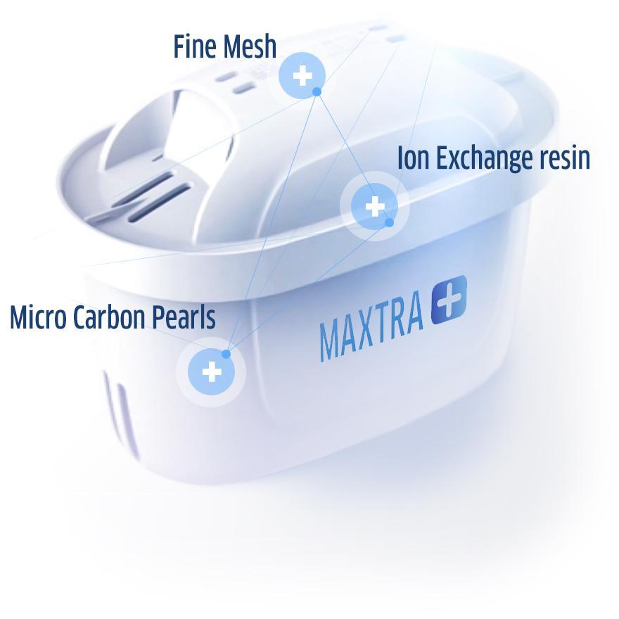 MAXTRA filter animation